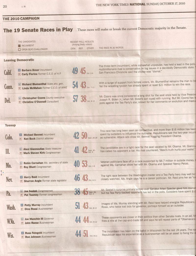 NY Times Oct 17 2010
